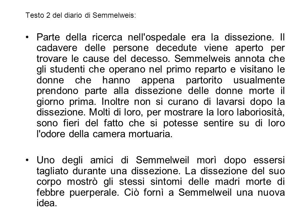 Testo 2 del diario di Semmelweis: Parte della ricerca nell'ospedale era la dissezione. Il cadavere delle persone decedute viene aperto per trovare le
