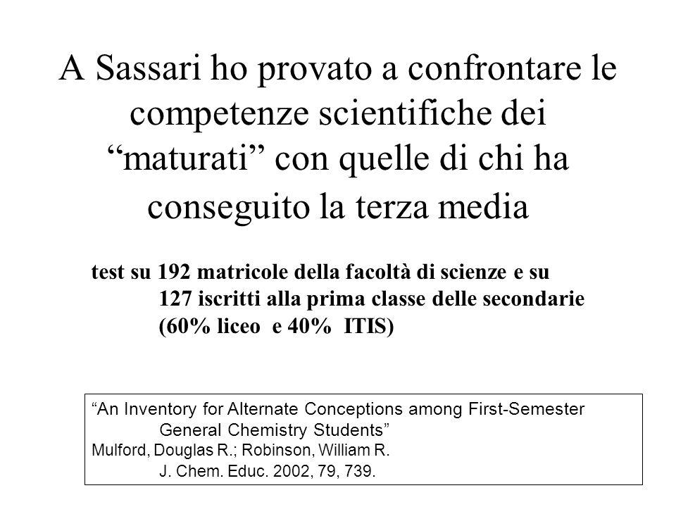 A Sassari ho provato a confrontare le competenze scientifiche dei maturati con quelle di chi ha conseguito la terza media test su 192 matricole della