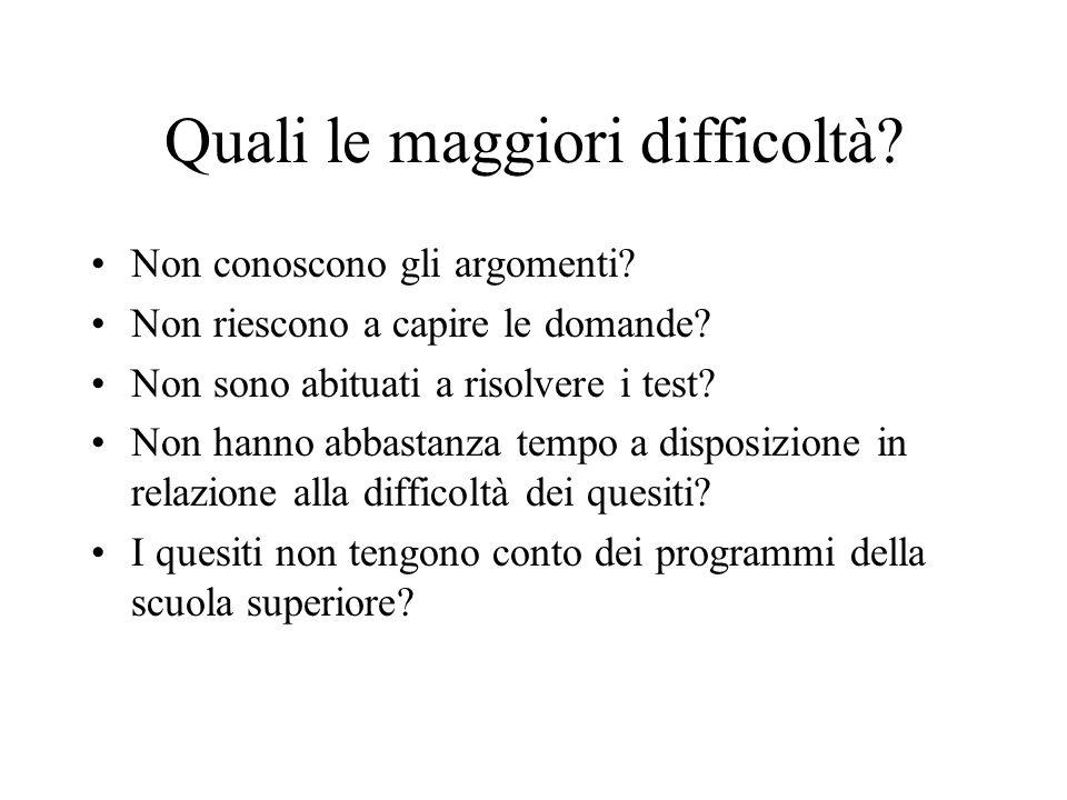 Quali le maggiori difficoltà? Non conoscono gli argomenti? Non riescono a capire le domande? Non sono abituati a risolvere i test? Non hanno abbastanz