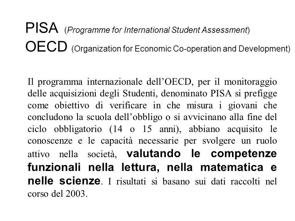 PISA (Programme for International Student Assessment) OECD (Organization for Economic Co-operation and Development) Il programma internazionale dellOE