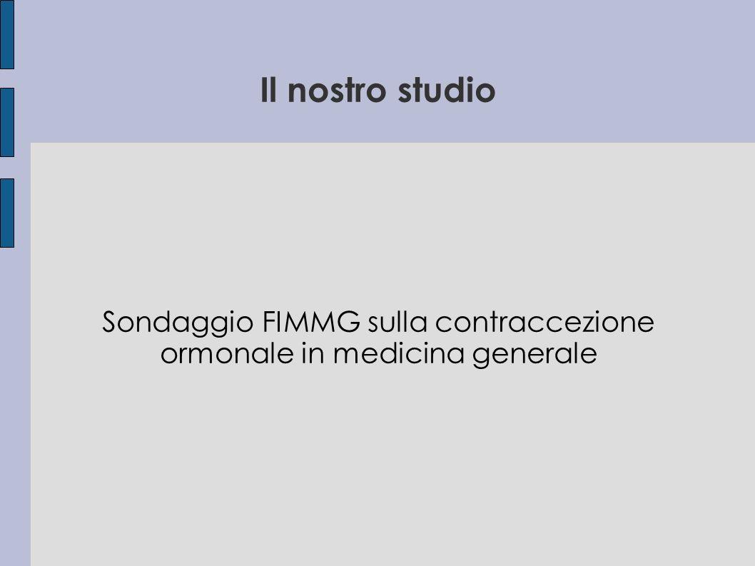 Il nostro studio Sondaggio FIMMG sulla contraccezione ormonale in medicina generale