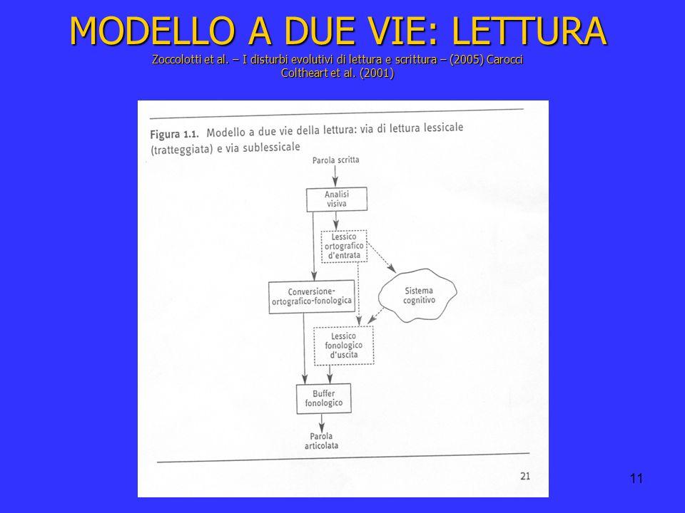 11 MODELLO A DUE VIE: LETTURA Zoccolotti et al. – I disturbi evolutivi di lettura e scrittura – (2005) Carocci Coltheart et al. (2001)