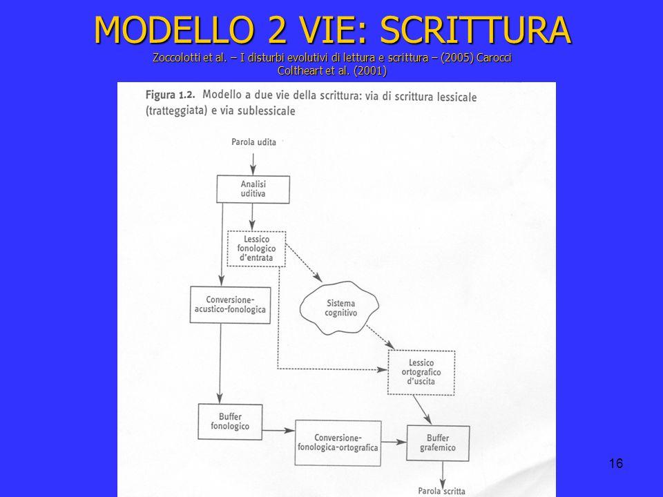 16 MODELLO 2 VIE: SCRITTURA Zoccolotti et al. – I disturbi evolutivi di lettura e scrittura – (2005) Carocci Coltheart et al. (2001)