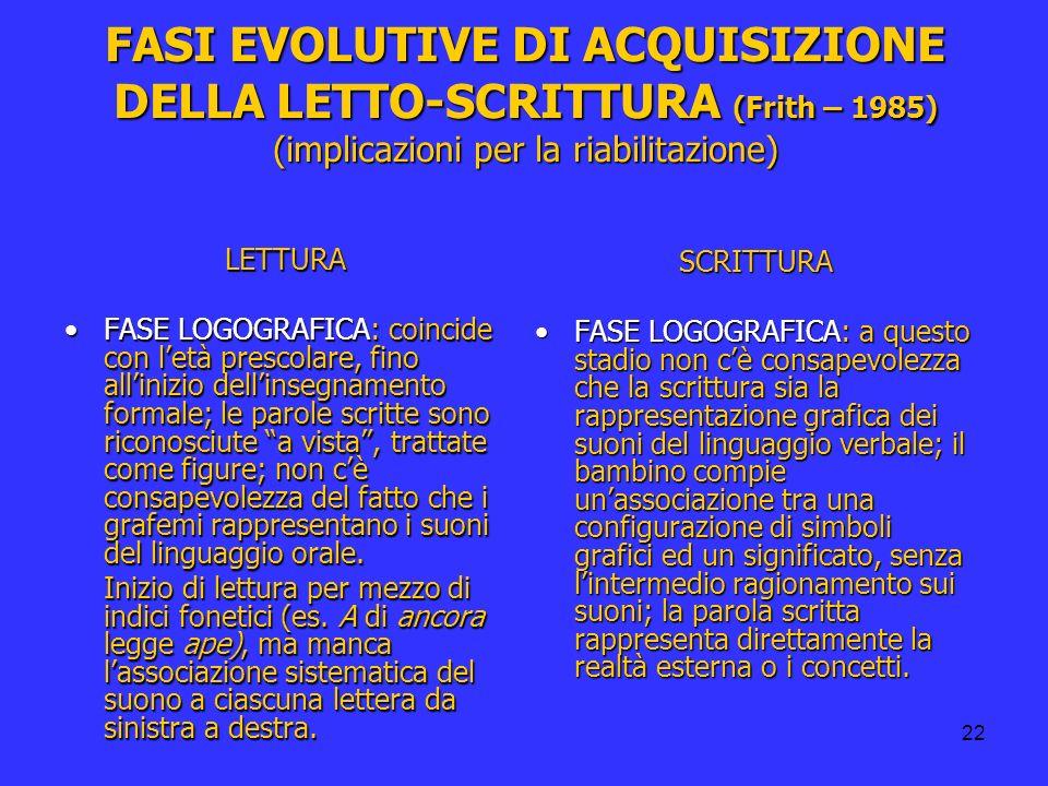 22 FASI EVOLUTIVE DI ACQUISIZIONE DELLA LETTO-SCRITTURA (Frith – 1985) (implicazioni per la riabilitazione) LETTURA FASE LOGOGRAFICA: coincide con let