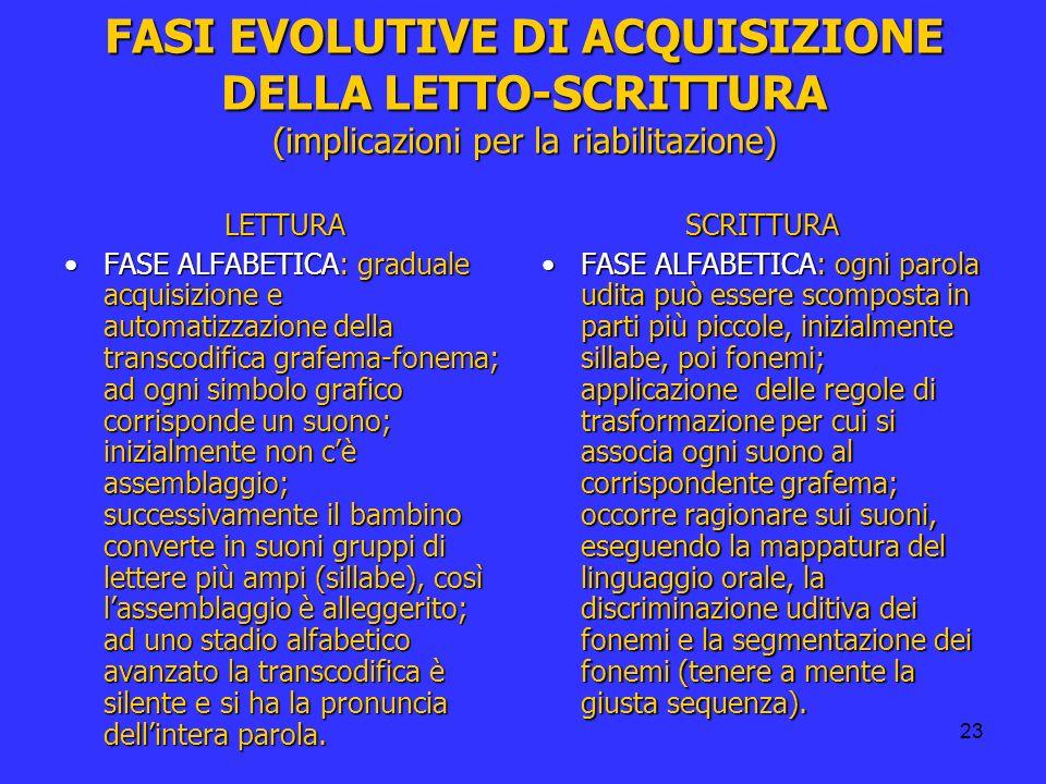 23 FASI EVOLUTIVE DI ACQUISIZIONE DELLA LETTO-SCRITTURA (implicazioni per la riabilitazione) LETTURA FASE ALFABETICA: graduale acquisizione e automati