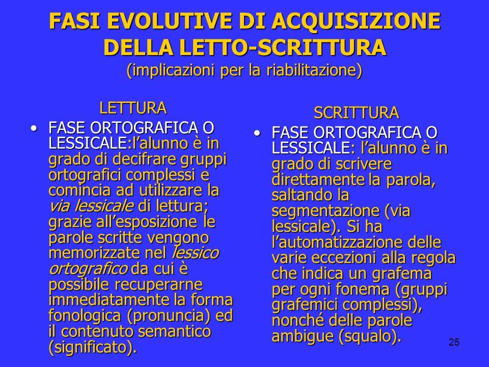 25 FASI EVOLUTIVE DI ACQUISIZIONE DELLA LETTO-SCRITTURA (implicazioni per la riabilitazione) LETTURA FASE ORTOGRAFICA O LESSICALE:lalunno è in grado d