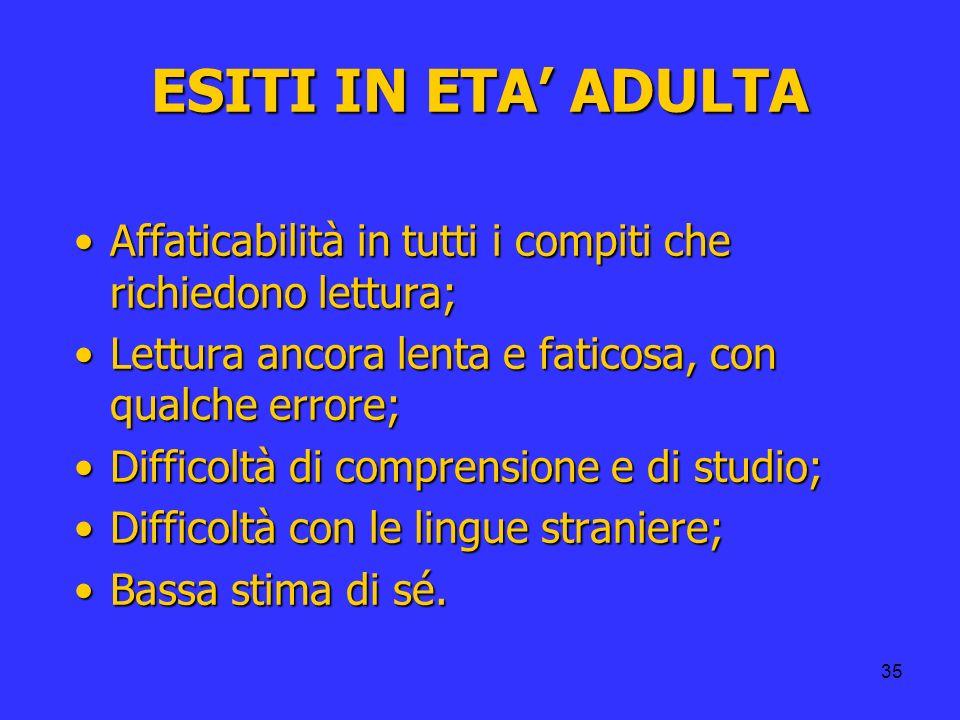 35 ESITI IN ETA ADULTA Affaticabilità in tutti i compiti che richiedono lettura;Affaticabilità in tutti i compiti che richiedono lettura; Lettura anco
