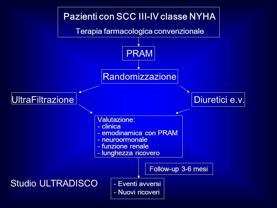 Pazienti con SCC III-IV classe NYHA Terapia farmacologica convenzionale PRAM Randomizzazione UltraFiltrazioneDiuretici e.v.