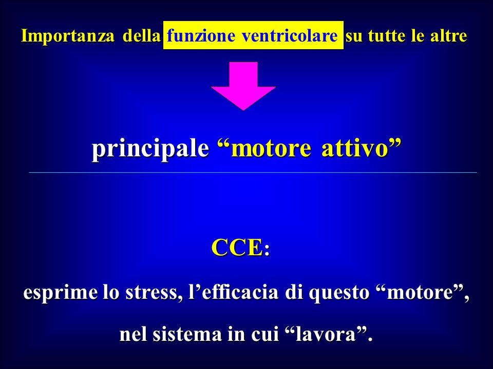 Importanza della su tutte le altre Importanza della funzione ventricolare su tutte le altre principale motore attivo CCE : esprime lo stress, lefficacia di questo motore, nel sistema in cui lavora.