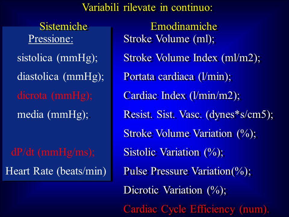 Pressione: sistolica (mmHg); diastolica (mmHg); dicrota (mmHg); media (mmHg);.