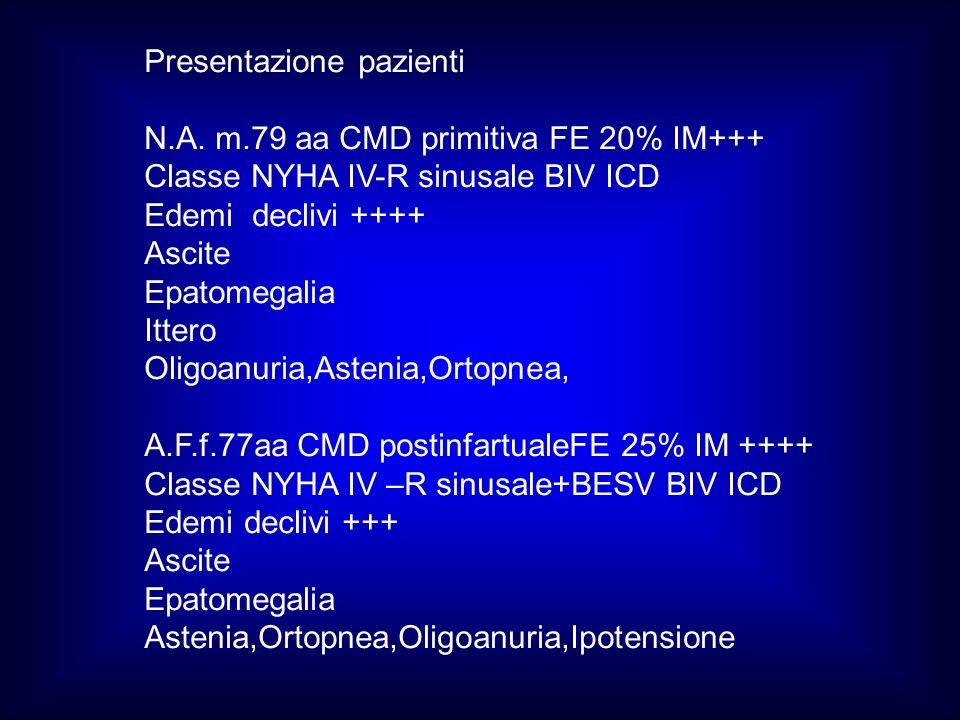 Presentazione pazienti N.A.