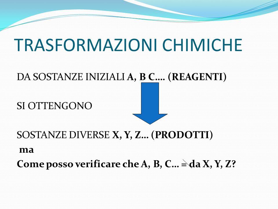 TRASFORMAZIONI CHIMICHE DA SOSTANZE INIZIALI A, B C…. (REAGENTI) SI OTTENGONO SOSTANZE DIVERSE X, Y, Z… (PRODOTTI) ma Come posso verificare che A, B,