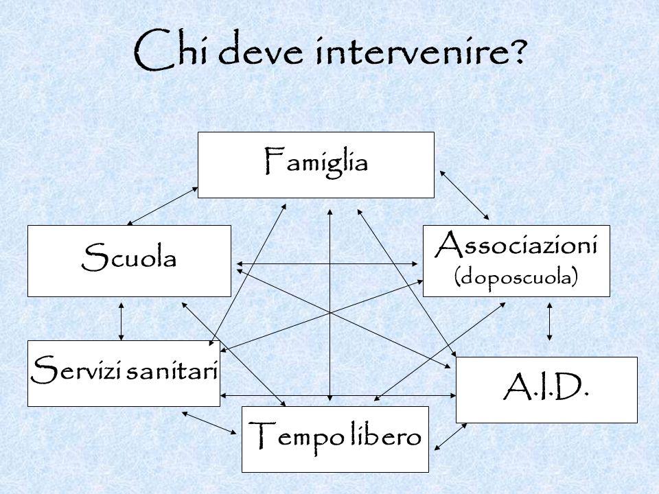 Chi deve intervenire? Famiglia Associazioni (doposcuola) Scuola Servizi sanitari A.I.D. Tempo libero