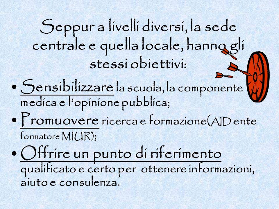 Siti Web www.aiditalia.org sede nazionale www.dislessia.it/sezioni/torino.htm sede diTorino www.dislessia.org/forum forum dislessiawww.dislessia.org/forum