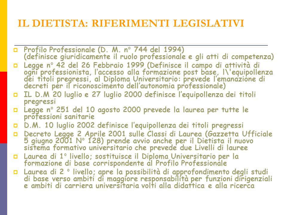 IL DIETISTA: RIFERIMENTI LEGISLATIVI Profilo Professionale (D.