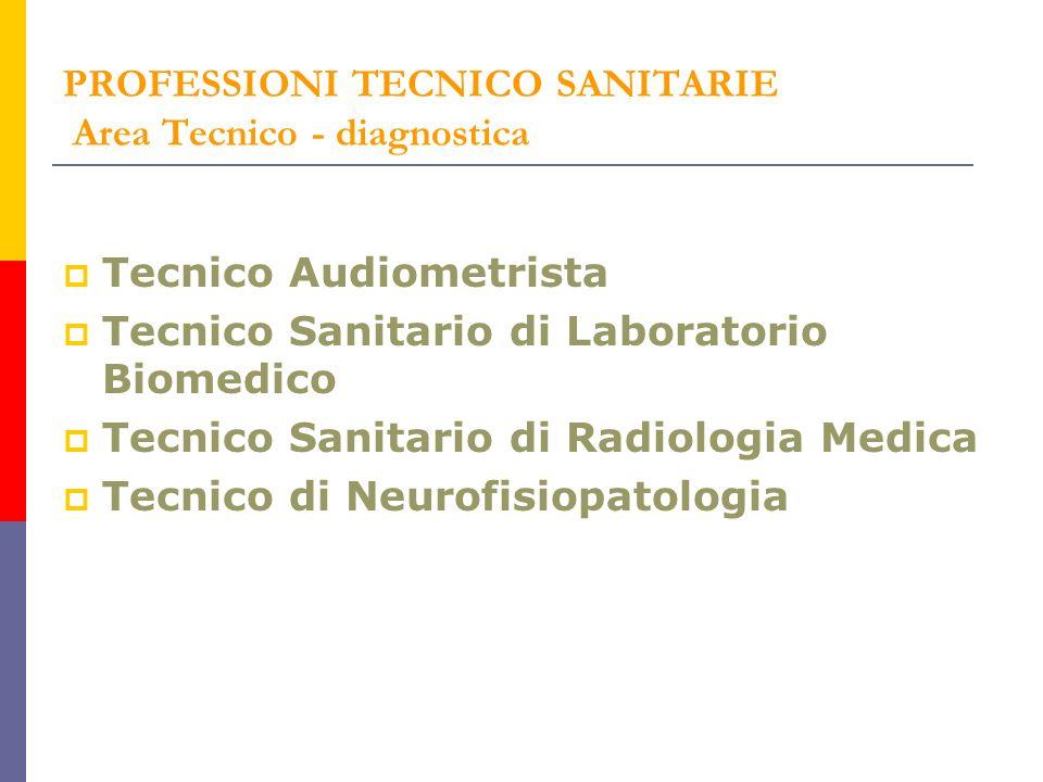PROFESSIONI TECNICO SANITARIE Area Tecnico - diagnostica Tecnico Audiometrista Tecnico Sanitario di Laboratorio Biomedico Tecnico Sanitario di Radiologia Medica Tecnico di Neurofisiopatologia