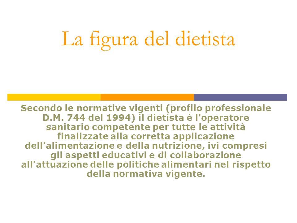 La figura del dietista Secondo le normative vigenti (profilo professionale D.M.