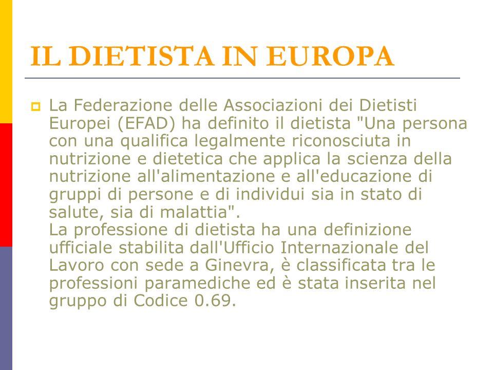 IL DIETISTA IN EUROPA La Federazione delle Associazioni dei Dietisti Europei (EFAD) ha definito il dietista Una persona con una qualifica legalmente riconosciuta in nutrizione e dietetica che applica la scienza della nutrizione all alimentazione e all educazione di gruppi di persone e di individui sia in stato di salute, sia di malattia .