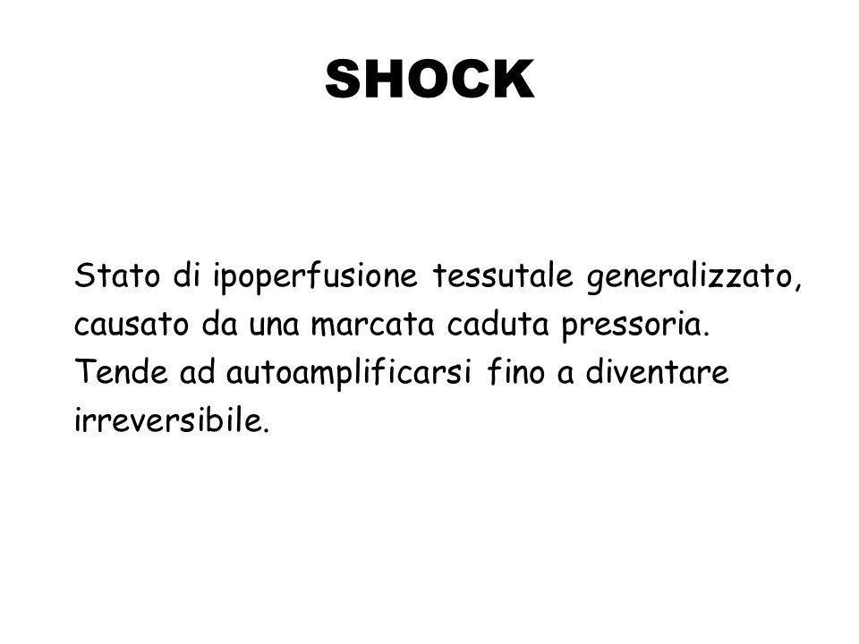 SHOCK Stato di ipoperfusione tessutale generalizzato, causato da una marcata caduta pressoria.