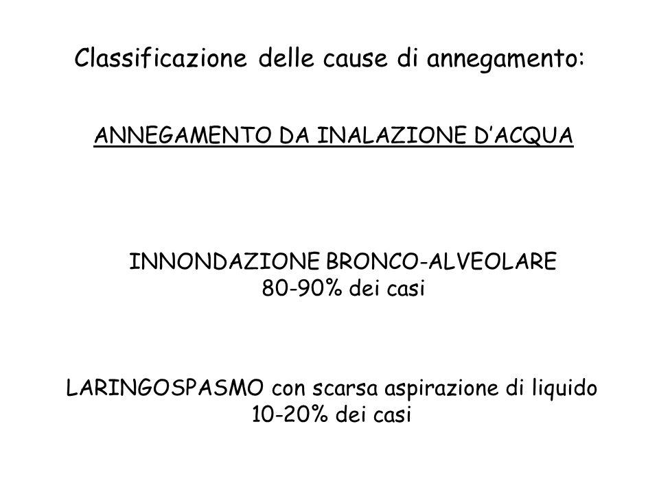 Classificazione delle cause di annegamento: ANNEGAMENTO DA INALAZIONE DACQUA INNONDAZIONE BRONCO-ALVEOLARE 80-90% dei casi LARINGOSPASMO con scarsa aspirazione di liquido 10-20% dei casi