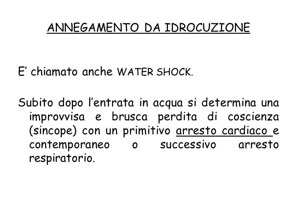 ANNEGAMENTO DA IDROCUZIONE E chiamato anche WATER SHOCK.