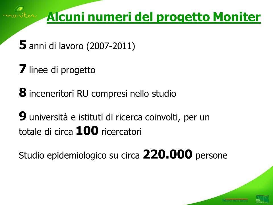 5 anni di lavoro (2007-2011) 7 linee di progetto 8 inceneritori RU compresi nello studio 9 università e istituti di ricerca coinvolti, per un totale di circa 100 ricercatori Studio epidemiologico su circa 220.000 persone Alcuni numeri del progetto Moniter