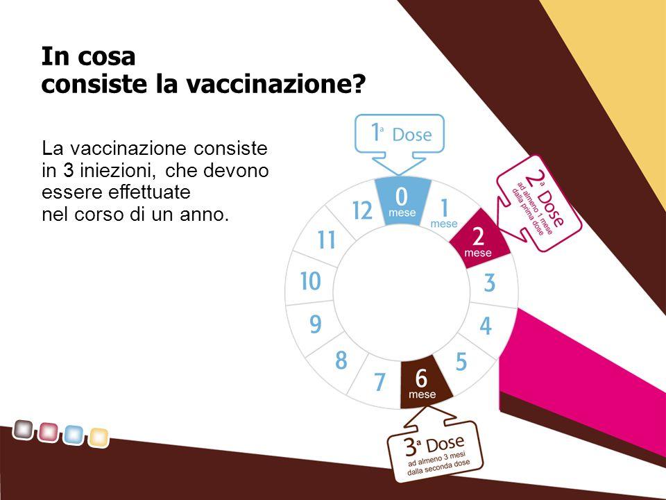 In cosa consiste la vaccinazione? La vaccinazione consiste in 3 iniezioni, che devono essere effettuate nel corso di un anno.