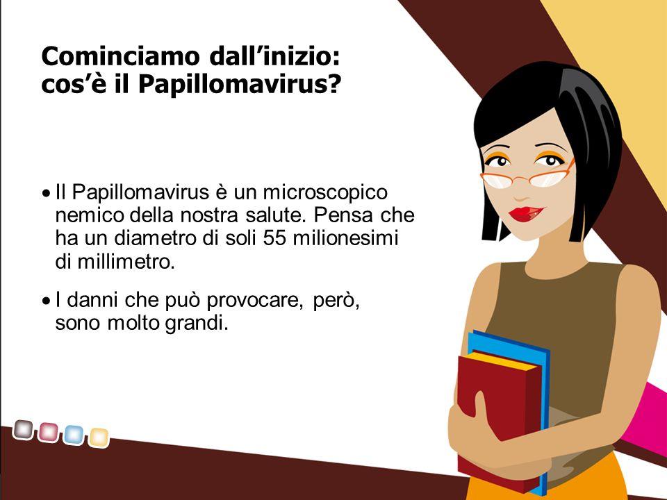 Cominciamo dallinizio: cosè il Papillomavirus? Il Papillomavirus è un microscopico nemico della nostra salute. Pensa che ha un diametro di soli 55 mil