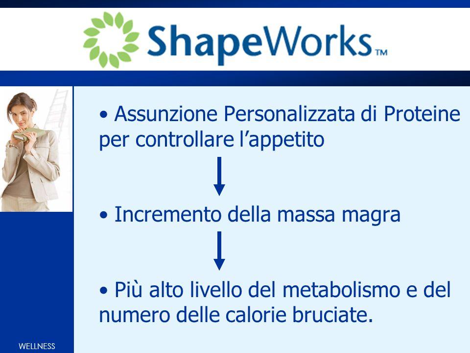 WELLNESS Assunzione Personalizzata di Proteine per controllare lappetito Incremento della massa magra Più alto livello del metabolismo e del numero delle calorie bruciate.