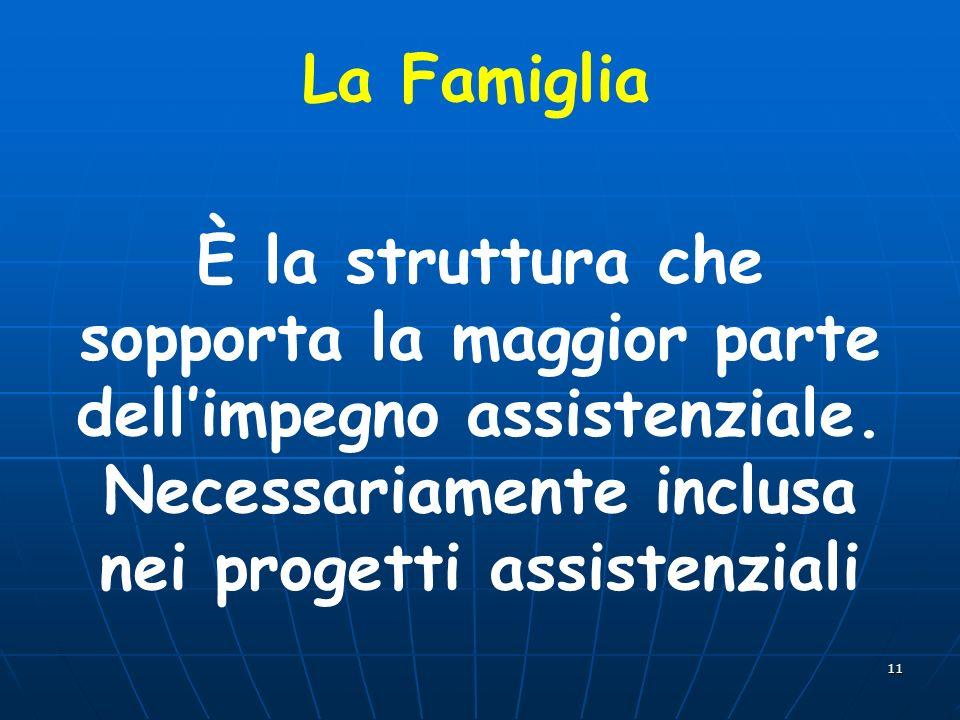 11 La Famiglia È la struttura che sopporta la maggior parte dellimpegno assistenziale. Necessariamente inclusa nei progetti assistenziali