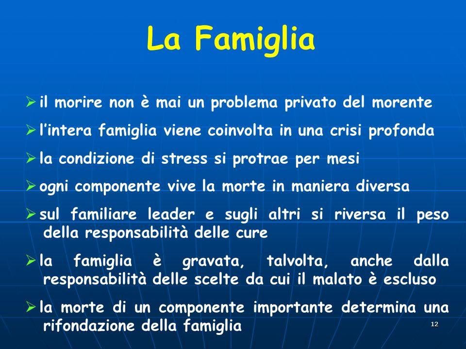 12 La Famiglia il morire non è mai un problema privato del morente lintera famiglia viene coinvolta in una crisi profonda la condizione di stress si p