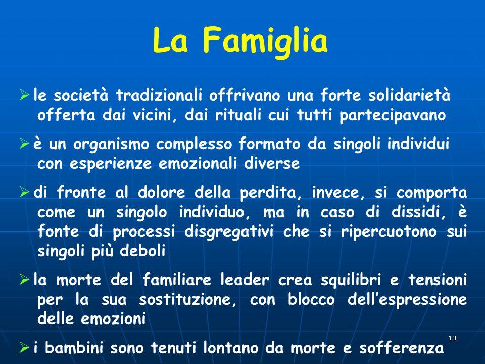 13 La Famiglia le società tradizionali offrivano una forte solidarietà offerta dai vicini, dai rituali cui tutti partecipavano è un organismo compless