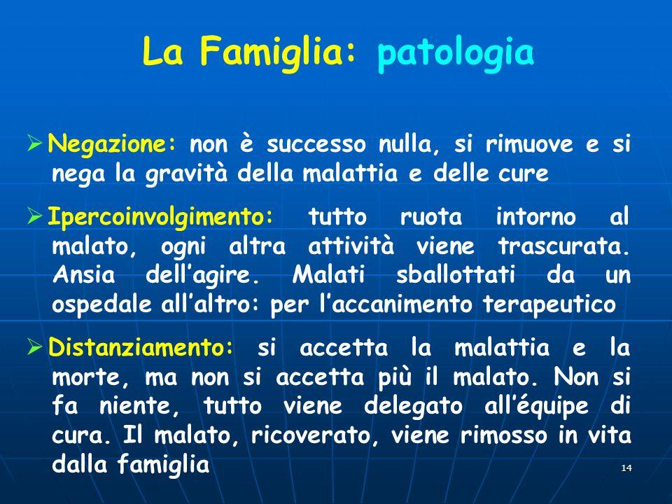 14 La Famiglia: patologia Negazione: non è successo nulla, si rimuove e si nega la gravità della malattia e delle cure Ipercoinvolgimento: tutto ruota