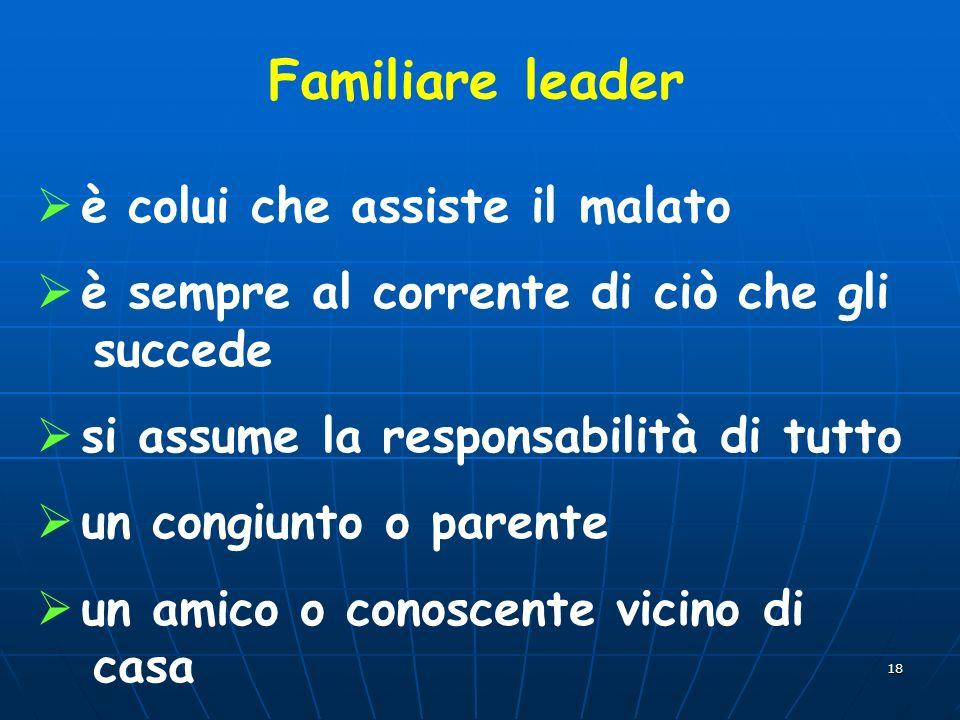 18 Familiare leader è colui che assiste il malato è sempre al corrente di ciò che gli succede si assume la responsabilità di tutto un congiunto o parente un amico o conoscente vicino di casa