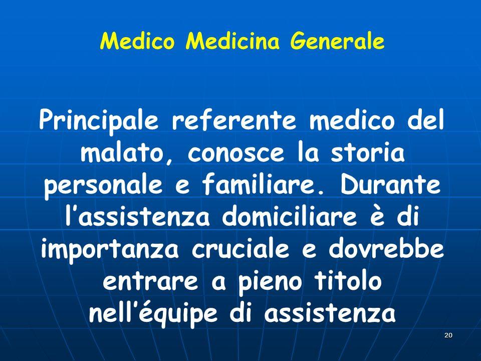 20 Medico Medicina Generale Principale referente medico del malato, conosce la storia personale e familiare. Durante lassistenza domiciliare è di impo