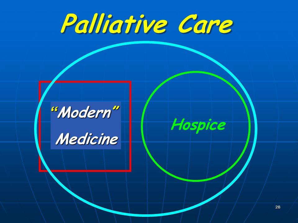 28 Modern ModernMedicine Hospice Palliative Care