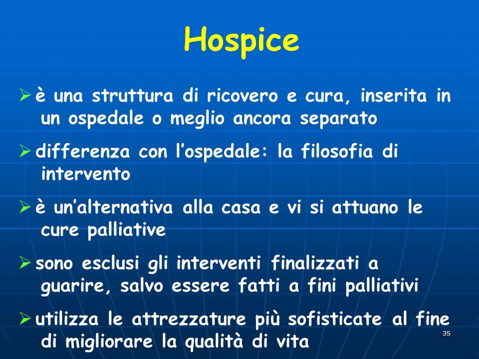 35 Hospice è una struttura di ricovero e cura, inserita in un ospedale o meglio ancora separato differenza con lospedale: la filosofia di intervento è