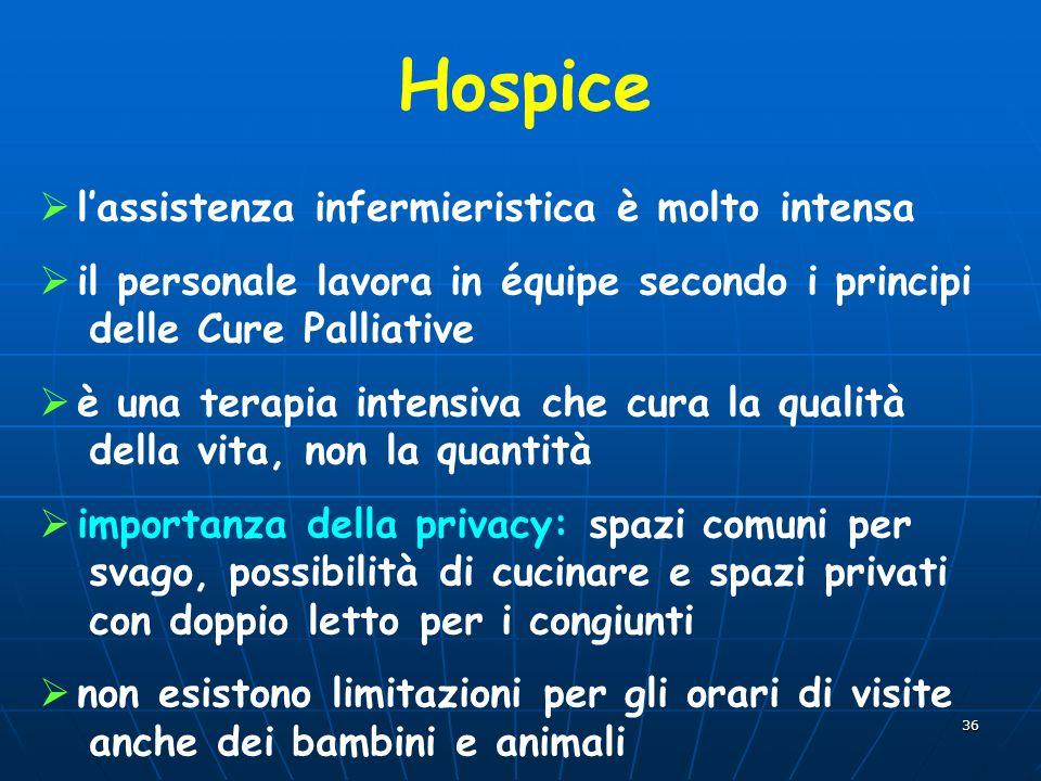 36 Hospice lassistenza infermieristica è molto intensa il personale lavora in équipe secondo i principi delle Cure Palliative è una terapia intensiva