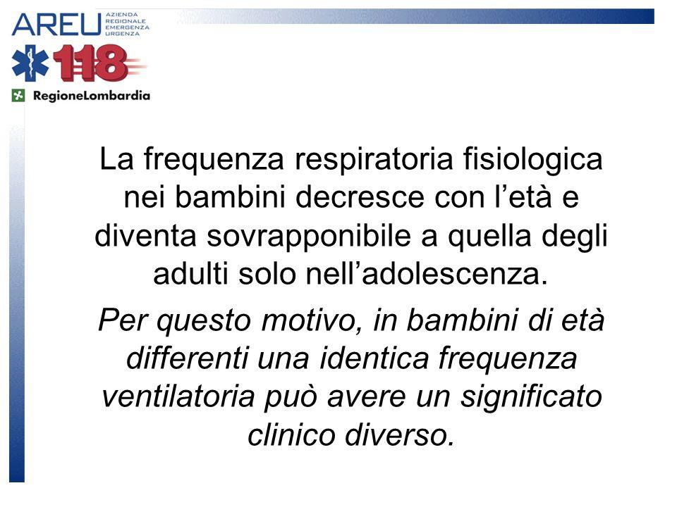 La frequenza respiratoria fisiologica nei bambini decresce con letà e diventa sovrapponibile a quella degli adulti solo nelladolescenza. Per questo mo
