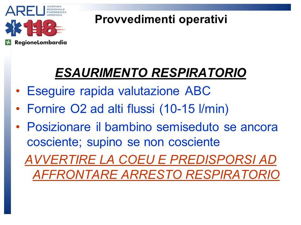 ESAURIMENTO RESPIRATORIO Eseguire rapida valutazione ABC Fornire O2 ad alti flussi (10-15 l/min) Posizionare il bambino semiseduto se ancora cosciente