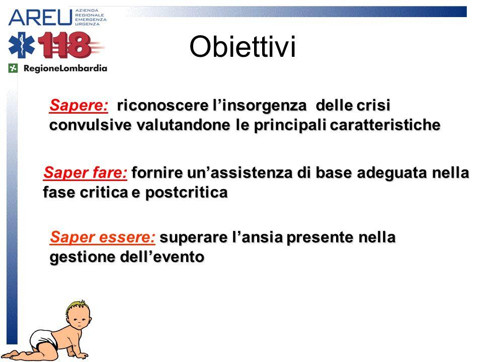 Obiettivi riconoscere linsorgenza delle crisi convulsive valutandone le principali caratteristiche Sapere: riconoscere linsorgenza delle crisi convuls