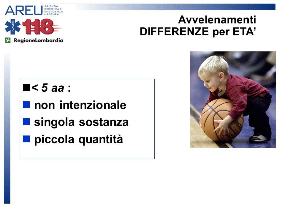 < 5 aa : non intenzionale singola sostanza piccola quantità Avvelenamenti DIFFERENZE per ETA