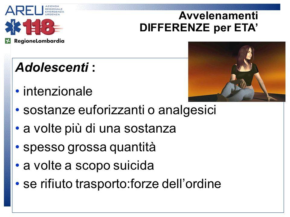 Adolescenti : intenzionale sostanze euforizzanti o analgesici a volte più di una sostanza spesso grossa quantità a volte a scopo suicida se rifiuto tr
