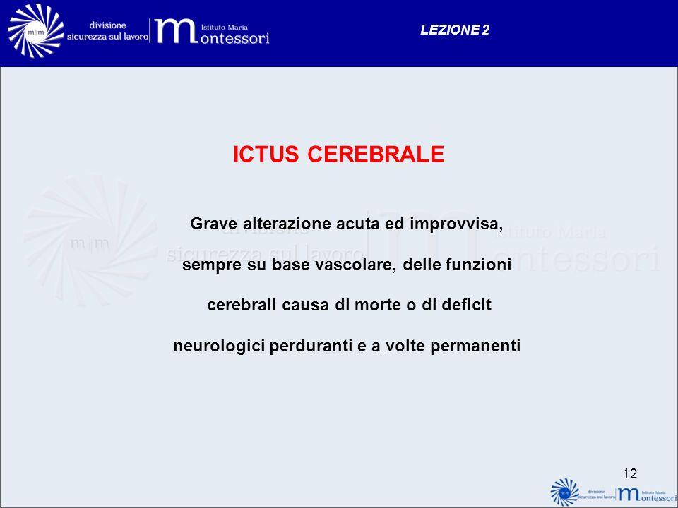 11 LEZIONE 2 ATTACCO ISCHEMICO TRANSITORIO T I A Temporanea e limitata disfunzione cerebrale di origine vascolare a rapida instaurazione e altrettanto rapida risoluzione