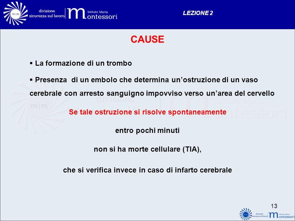12 LEZIONE 2 ICTUS CEREBRALE Grave alterazione acuta ed improvvisa, sempre su base vascolare, delle funzioni cerebrali causa di morte o di deficit neurologici perduranti e a volte permanenti