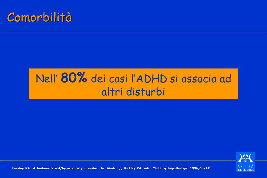 Comorbilità Nell 80% dei casi lADHD si associa ad altri disturbi Barkley RA.
