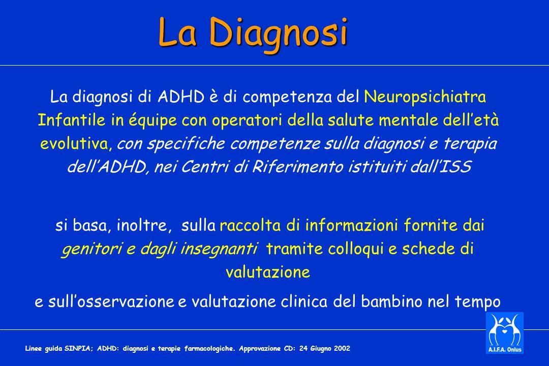 La diagnosi di ADHD è di competenza del Neuropsichiatra Infantile in équipe con operatori della salute mentale delletà evolutiva, con specifiche competenze sulla diagnosi e terapia dellADHD, nei Centri di Riferimento istituiti dallISS si basa, inoltre, sulla raccolta di informazioni fornite dai genitori e dagli insegnanti tramite colloqui e schede di valutazione e sullosservazione e valutazione clinica del bambino nel tempo Linee guida SINPIA; ADHD: diagnosi e terapie farmacologiche.