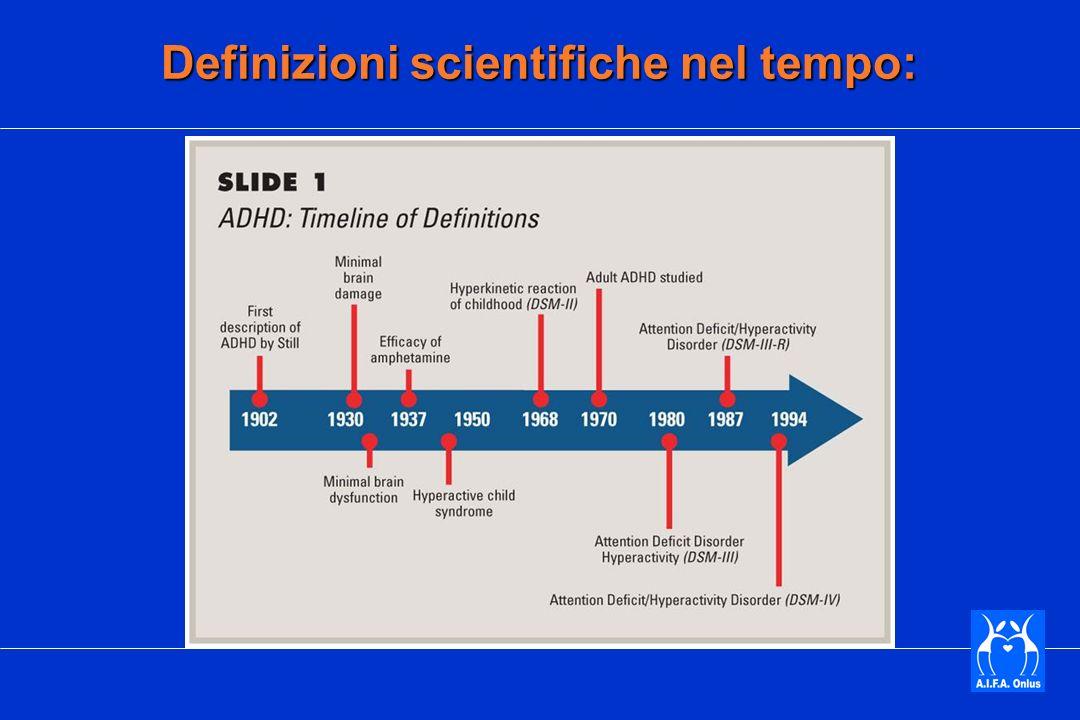 Fattori genetici Studi familiari Alta prevalenza di ADHD e di altri disturbi mentali nei parenti dei pazienti Studi su gemelli Concordanza dei sintomi ADHD: MZ > DZ Coefficienti di ereditarietà: 0,65-0,91 Genetica Barkley R.A.