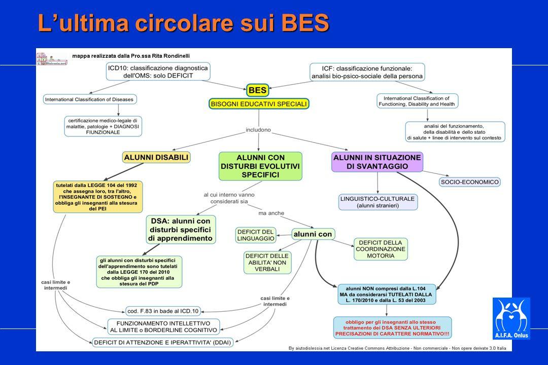Lultima circolare sui BES