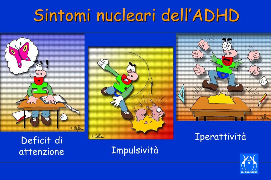 Sintomi nucleari dellADHD Deficit di attenzione Iperattività Impulsività